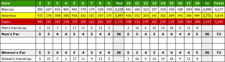 Scorecard-2-1
